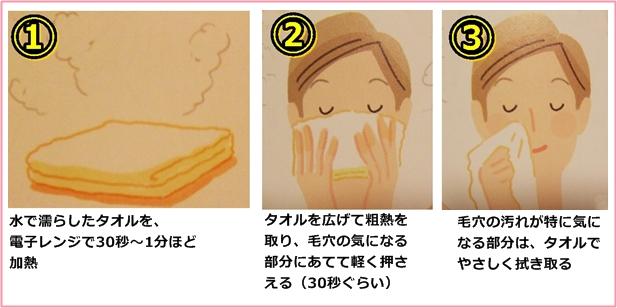 蒸しタオルの基本ケア